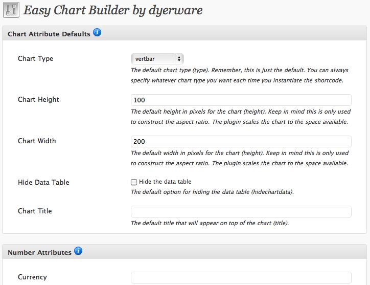 easy chart bulder wordpress admin setting