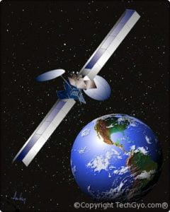 satellite with earth globe