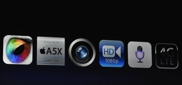 iPad Hardware