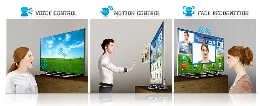 motion control and voice control television