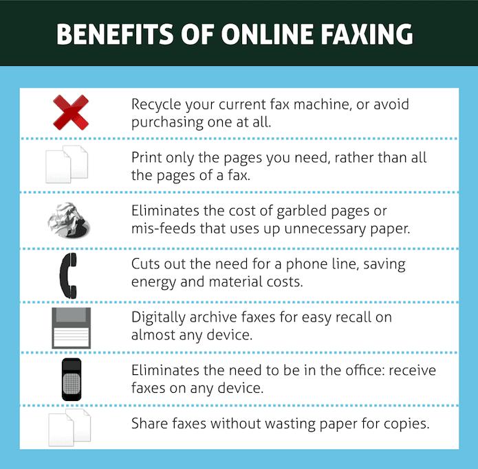 Online Fax- Advantages of Sending Fax Online