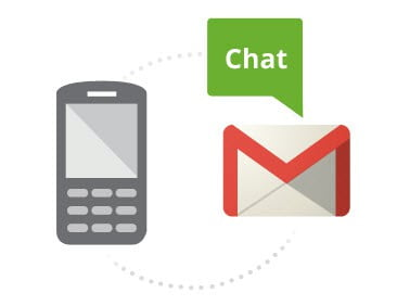 free SMS from Gmail