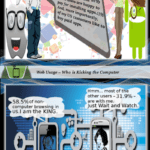 Apple Vs. Android Battle of Statistics to Find the Ultimate Winner