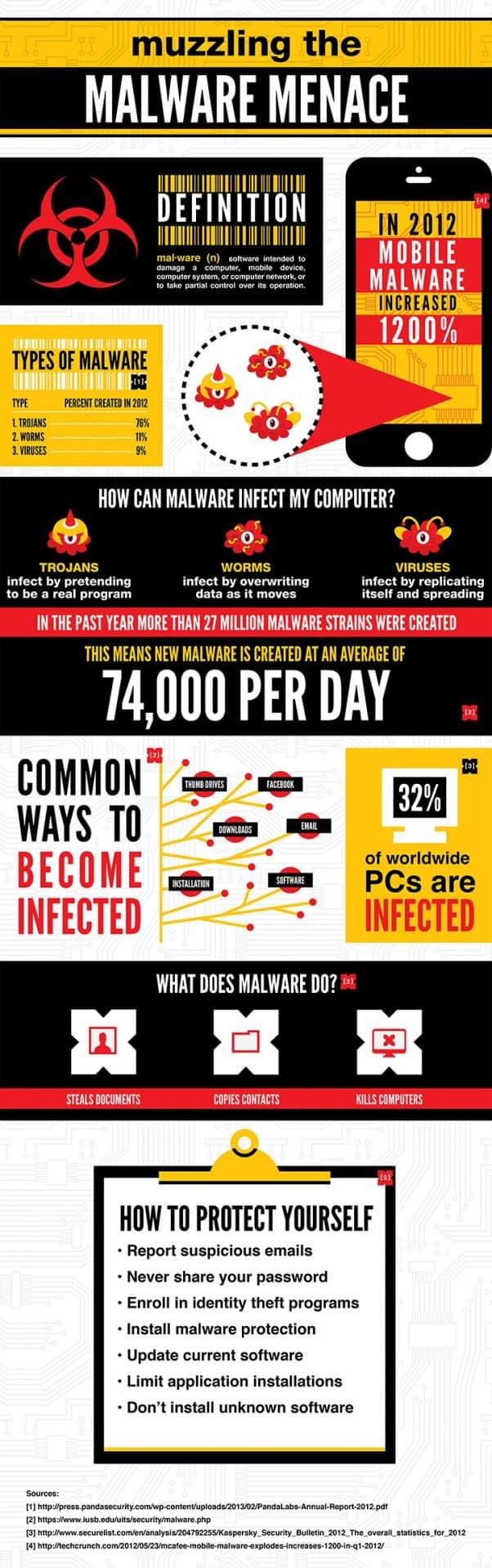malware-infographic1