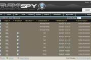 spy on whatsapp with FlexiSPY