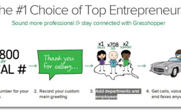 Grasshopper Virtual PBX
