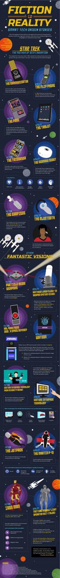 Movie gadgets infographics