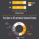 Infographic- The Proliferation of Mobile Apps