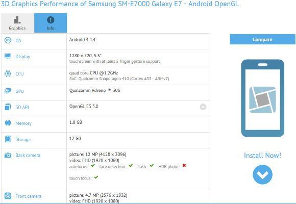 Samsung Galaxy E7 benchmark performance