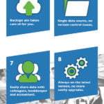 Infographic – Benefits of Cloud Accounting