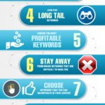 Infographic – 10 Tips to Help You Choose the Right SEO Keywords