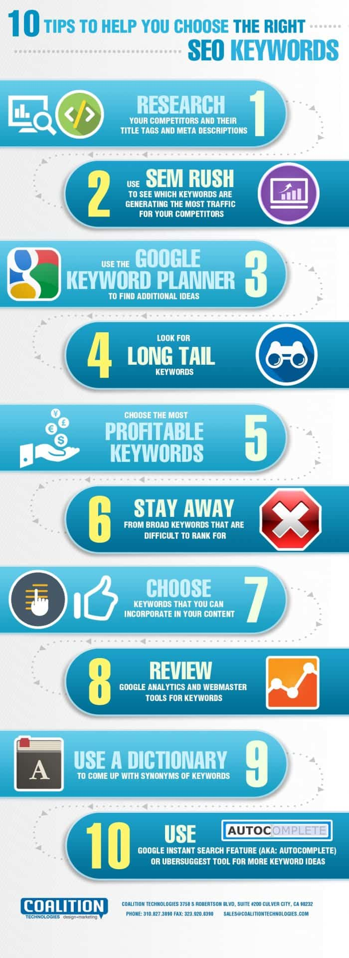 Tips to Choose Right Keywords - 1