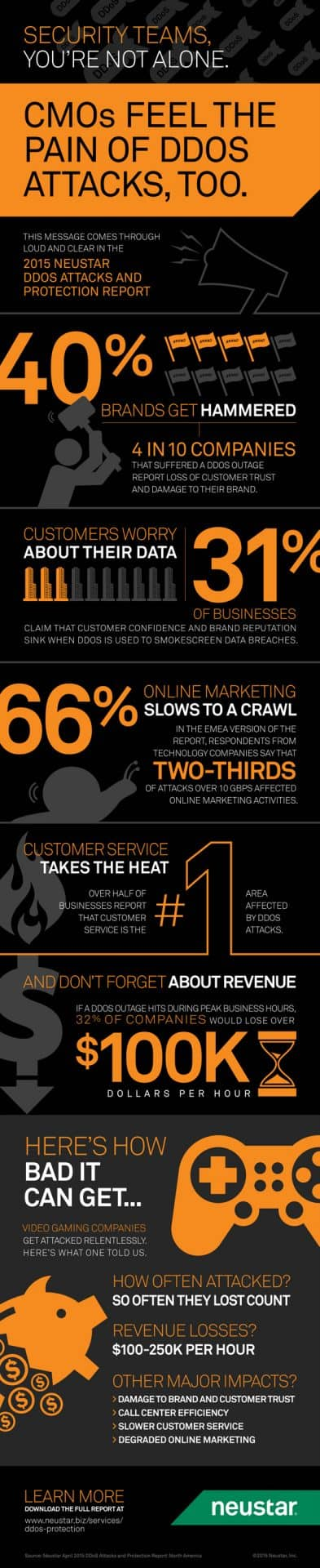 ddos-attacks infographic-