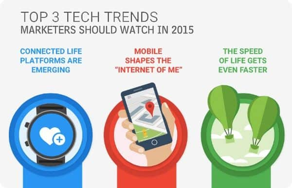 internet of things future trends