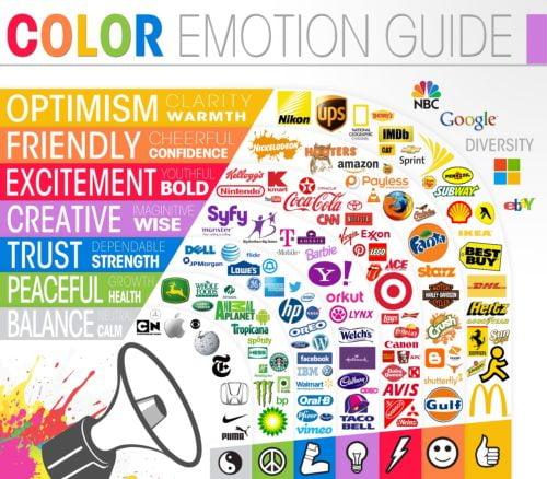 color psychology marketing