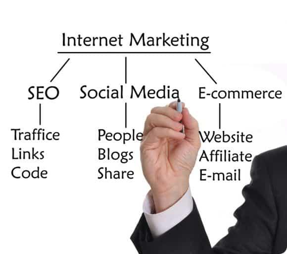 diversify social media presence