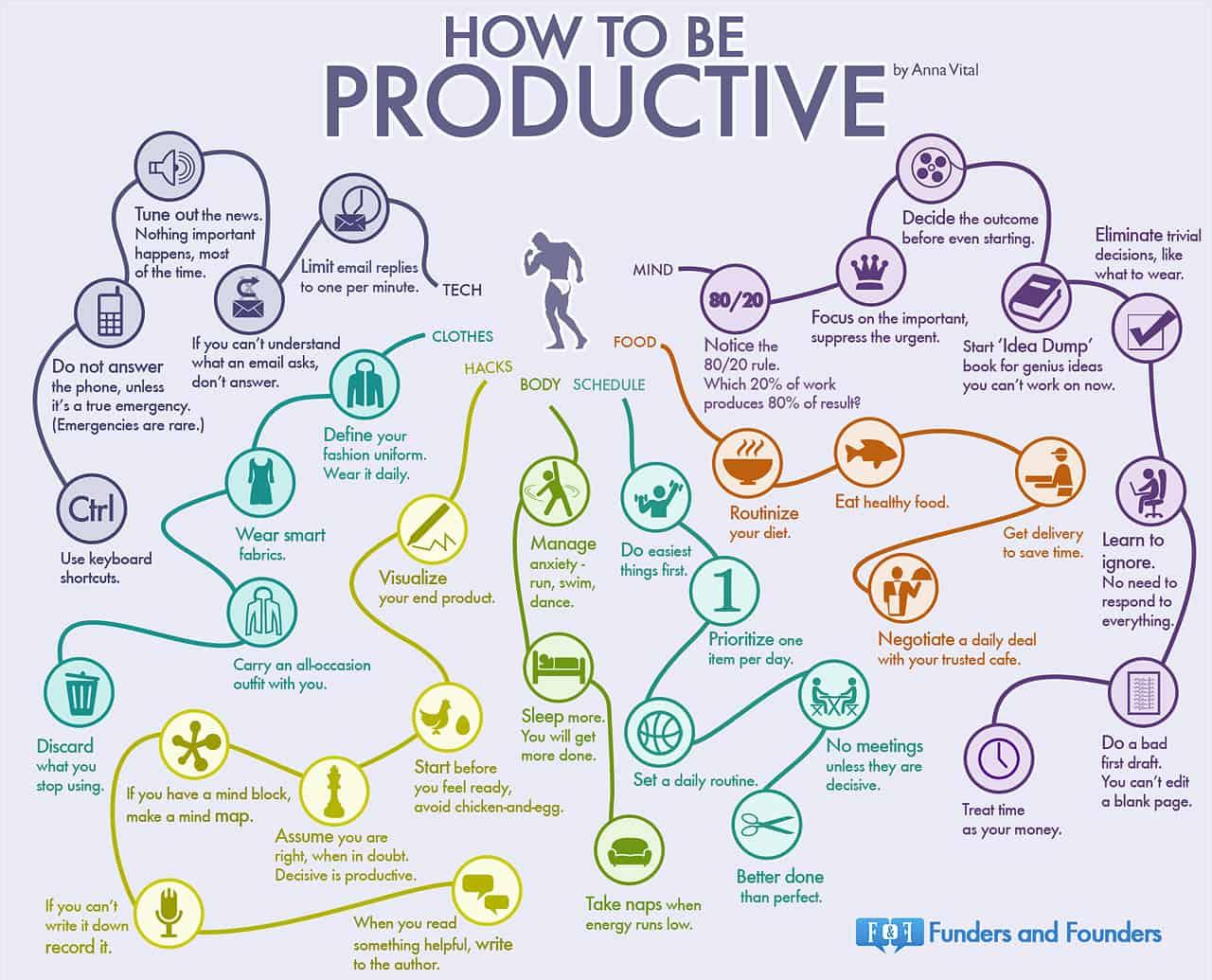 daily productivity infographics