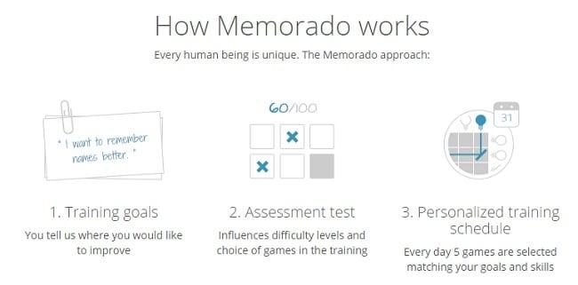 memorado brain training iq workout app
