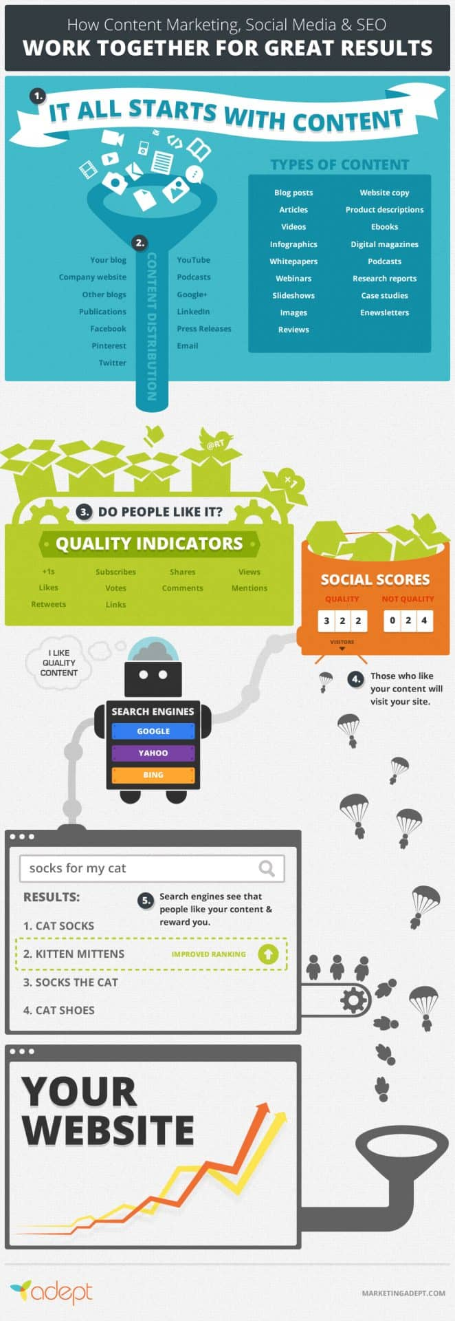 content-marketing-link-building-infographic