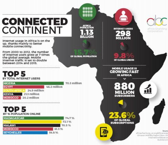 rise-of-africas-digital-economy