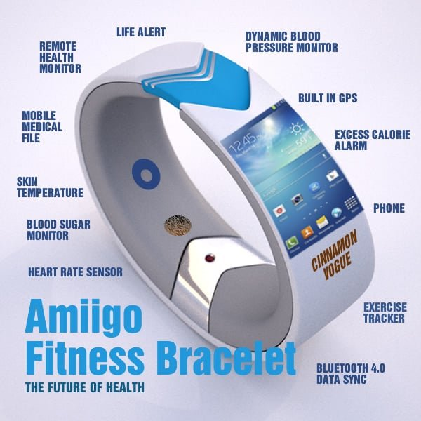 health gadget amigo_health_bracelet
