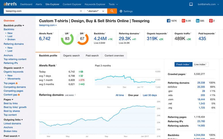 Top 12 Best SEO Tools for Your Website - Optimize Your Website 1