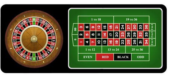odds of winning games