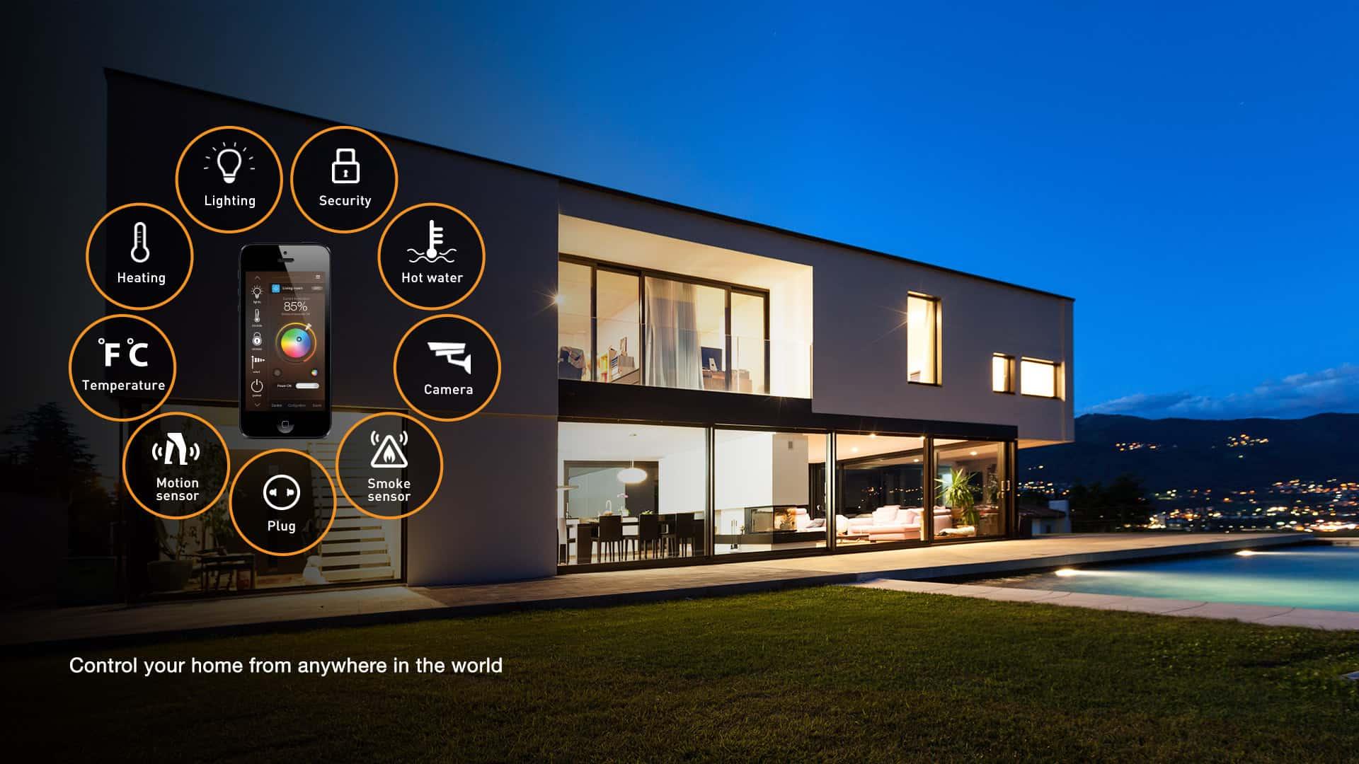 Smart Home Risk_TechGYO