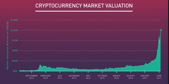 Cryptocurrency market welcomes 'Zodiaq', world's 1st cryptofiat bank 1