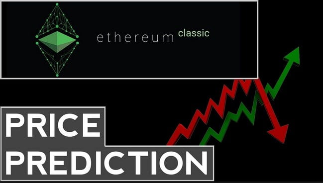 Fast & short-term price prediction on Ethereum, Ripple, Bitcoin ? 4