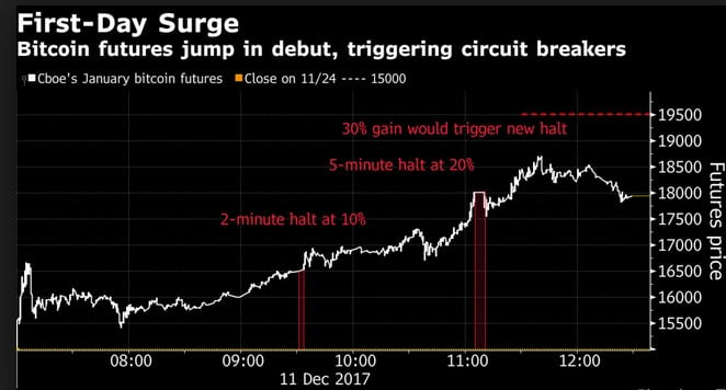 Expert says THIS is the dramatic reason why bitcoin price could SURGE 20