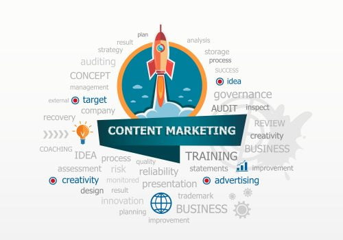 Why Content Marketing Gets the Best Results 1
