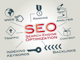 SEO alternative ways of marketing