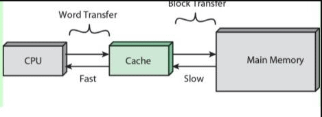 """[Solved] 4 Ways To Fix """"Waiting For Cache Error"""" In Chrome 1"""