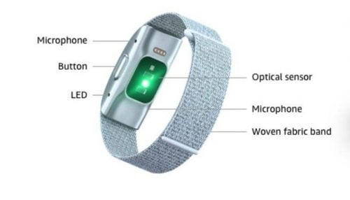 Amazon Halo Band-Price, Features, And All That You Need To Know! 2