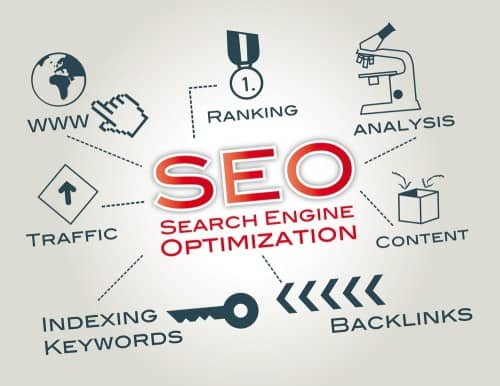 5 Ways SEO Is Different From Other Forms of Marketing 1