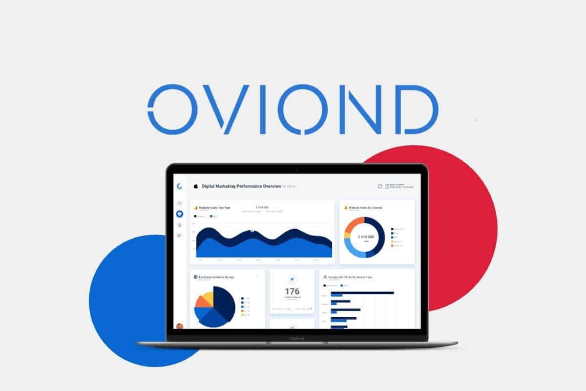 AppSumo Black Friday 2020 - Oviond